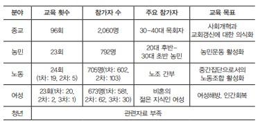 gisang202012-3.jpg